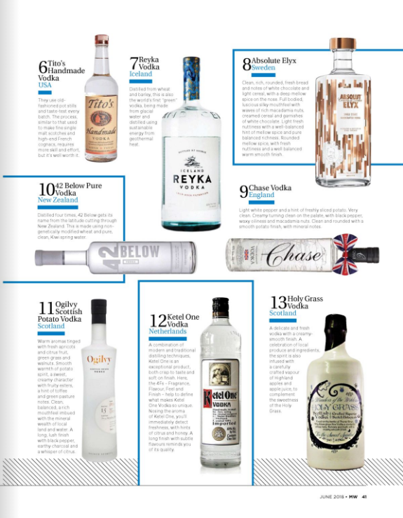 Man's World - Vodka Story - All Things Nice - June 2018 issue - Page 41